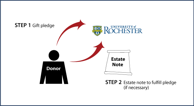 Estate Note.png